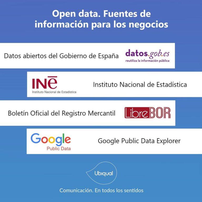 infografia opendata