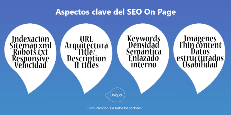 aspectos SEO on page