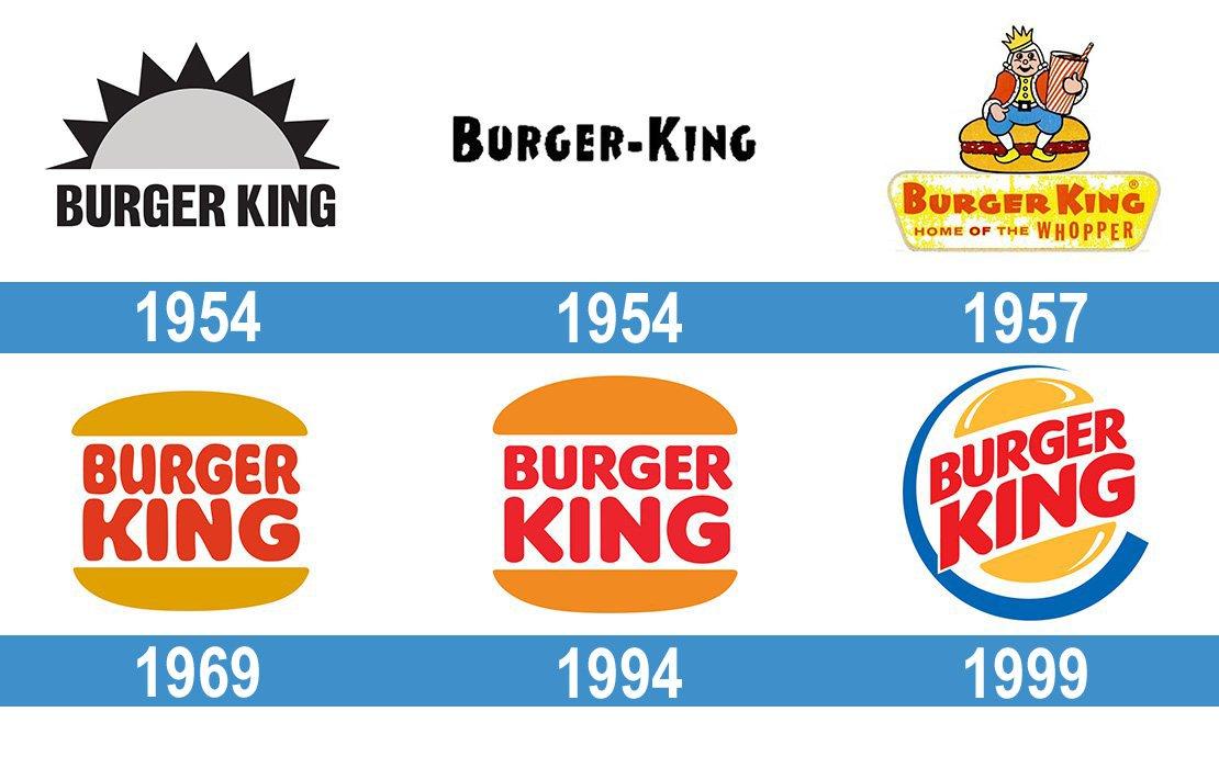 cambios logos burguer king